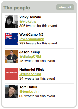 WordCamp Twitter stream