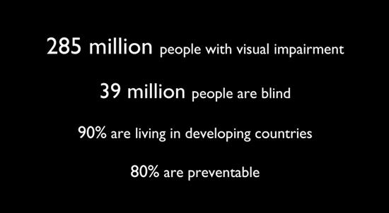 preventable-blindness